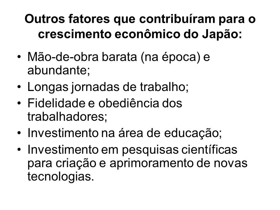 Outros fatores que contribuíram para o crescimento econômico do Japão: