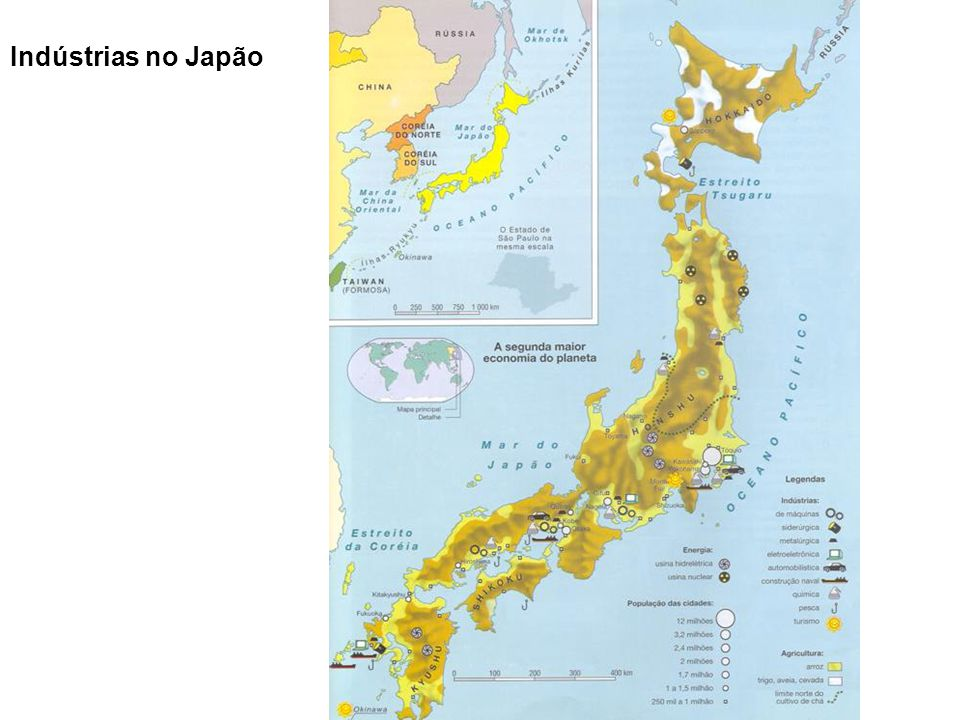 Indústrias no Japão