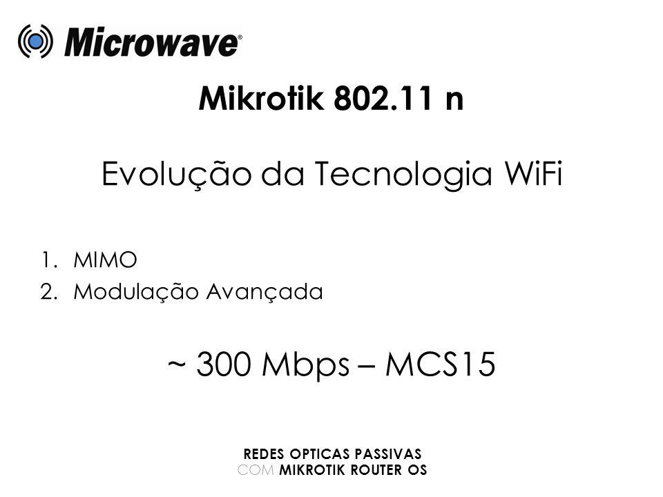 Evolução da Tecnologia WiFi