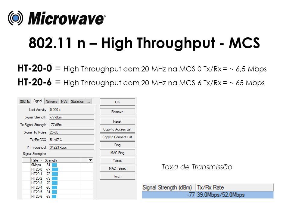 802.11 n – High Throughput - MCS
