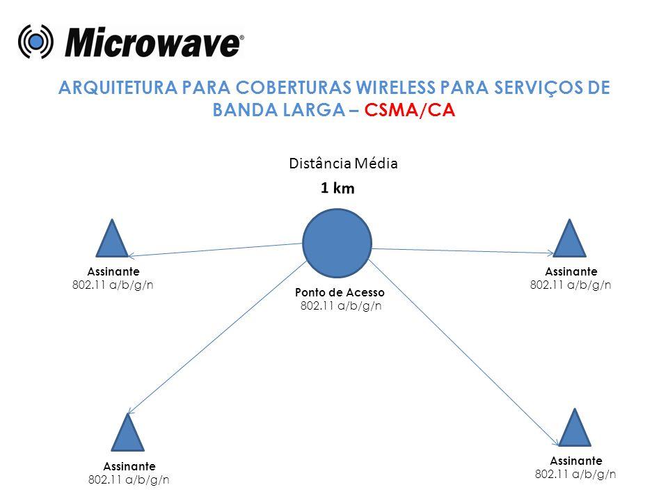 ARQUITETURA PARA COBERTURAS WIRELESS PARA SERVIÇOS DE BANDA LARGA – CSMA/CA