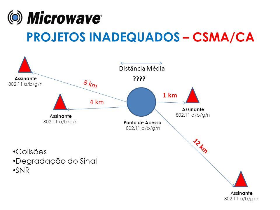PROJETOS INADEQUADOS – CSMA/CA