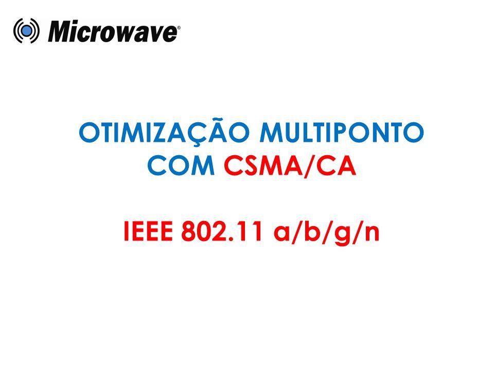 OTIMIZAÇÃO MULTIPONTO COM CSMA/CA IEEE 802.11 a/b/g/n