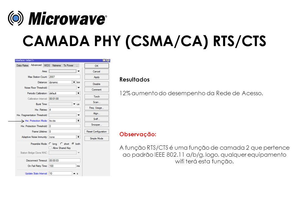 CAMADA PHY (CSMA/CA) RTS/CTS