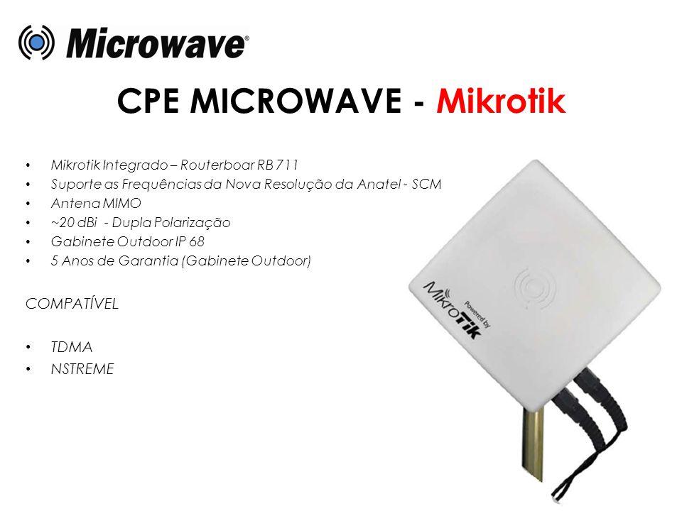 CPE MICROWAVE - Mikrotik