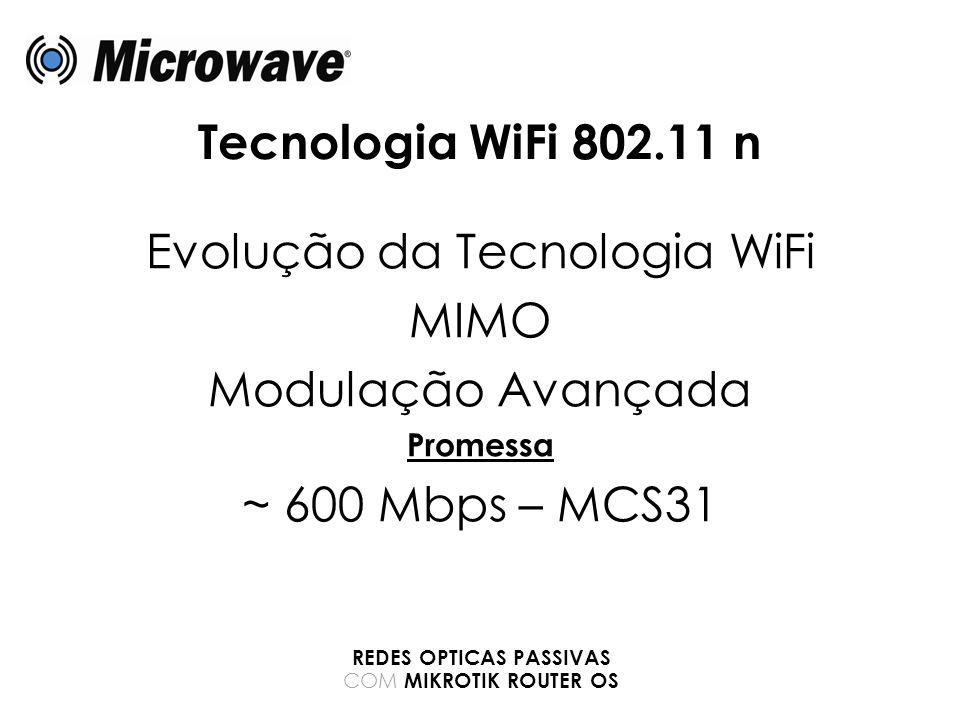 Evolução da Tecnologia WiFi MIMO Modulação Avançada ~ 600 Mbps – MCS31