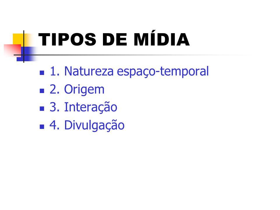 TIPOS DE MÍDIA 1. Natureza espaço-temporal 2. Origem 3. Interação