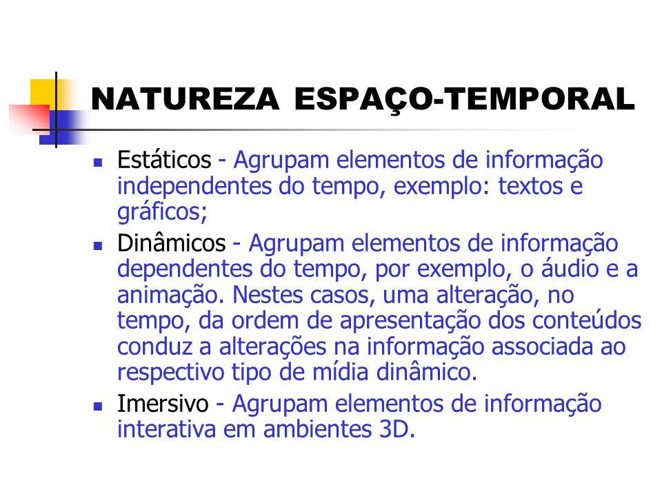 NATUREZA ESPAÇO-TEMPORAL