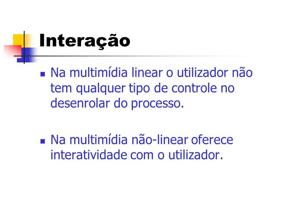 Interação Na multimídia linear o utilizador não tem qualquer tipo de controle no desenrolar do processo.