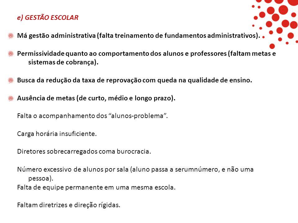 e) GESTÃO ESCOLAR Má gestão administrativa (falta treinamento de fundamentos administrativos).