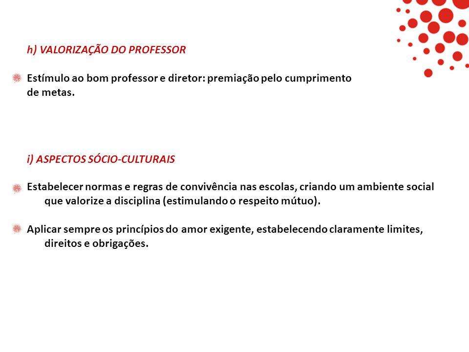 h) VALORIZAÇÃO DO PROFESSOR
