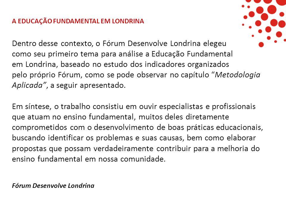 Dentro desse contexto, o Fórum Desenvolve Londrina elegeu