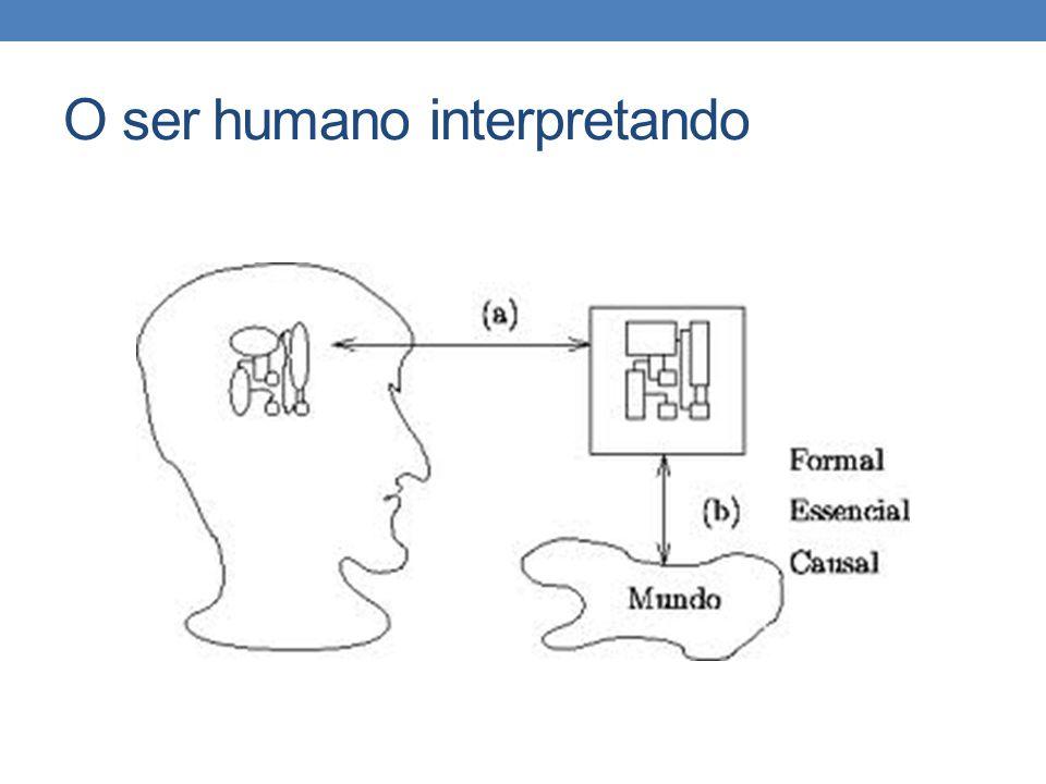 O ser humano interpretando