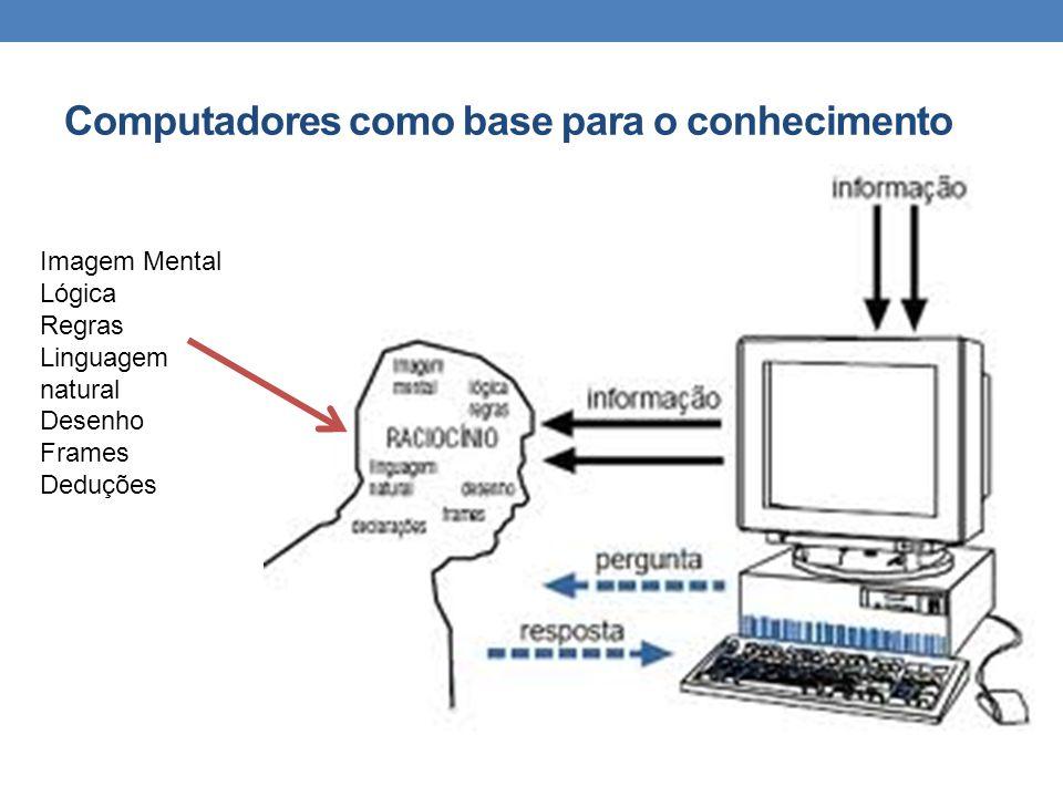 Computadores como base para o conhecimento