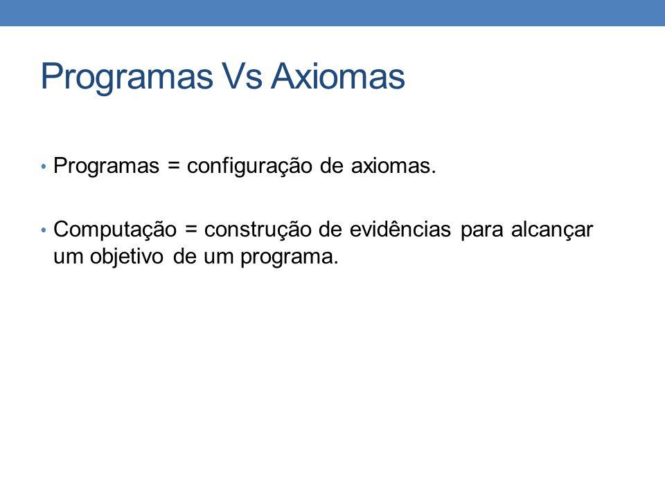 Programas Vs Axiomas Programas = configuração de axiomas.