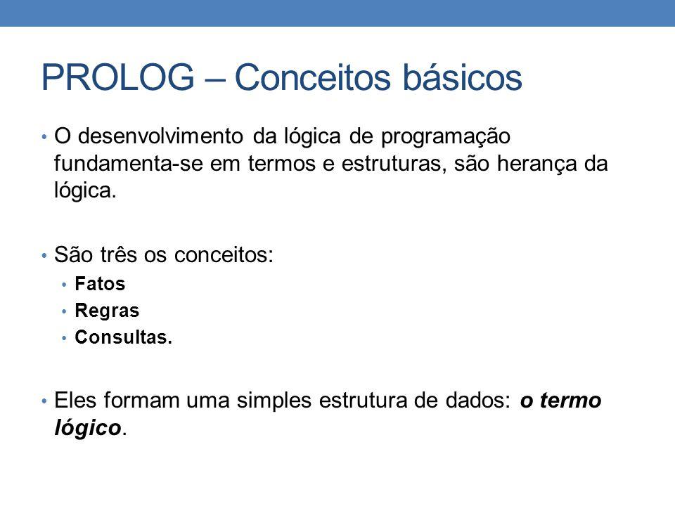 PROLOG – Conceitos básicos