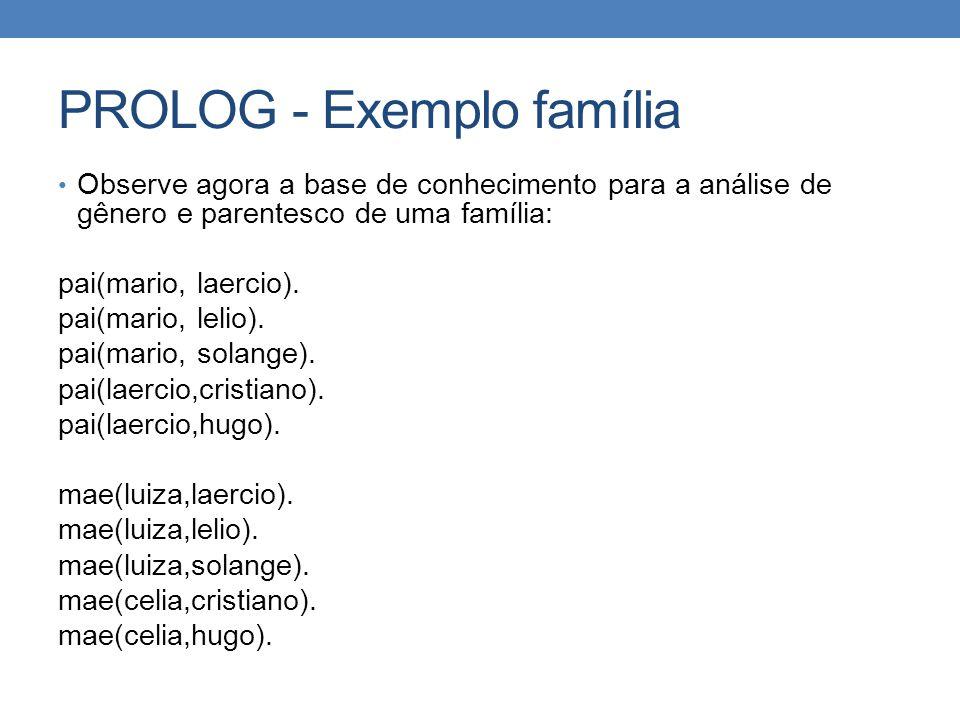 PROLOG - Exemplo família