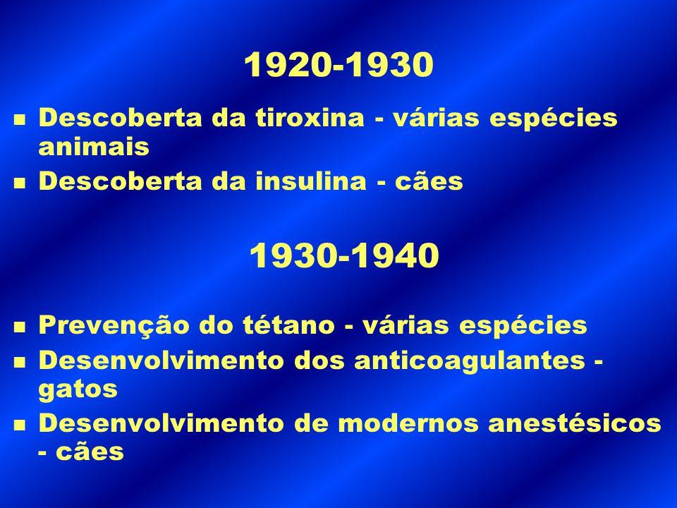 1920-1930 1930-1940 Descoberta da tiroxina - várias espécies animais