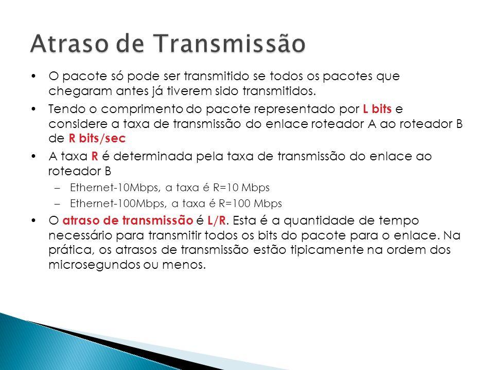 Atraso de Transmissão O pacote só pode ser transmitido se todos os pacotes que chegaram antes já tiverem sido transmitidos.
