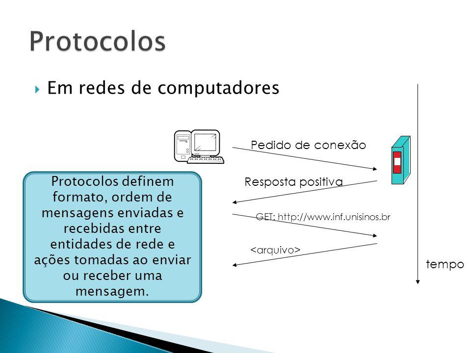 Protocolos Em redes de computadores
