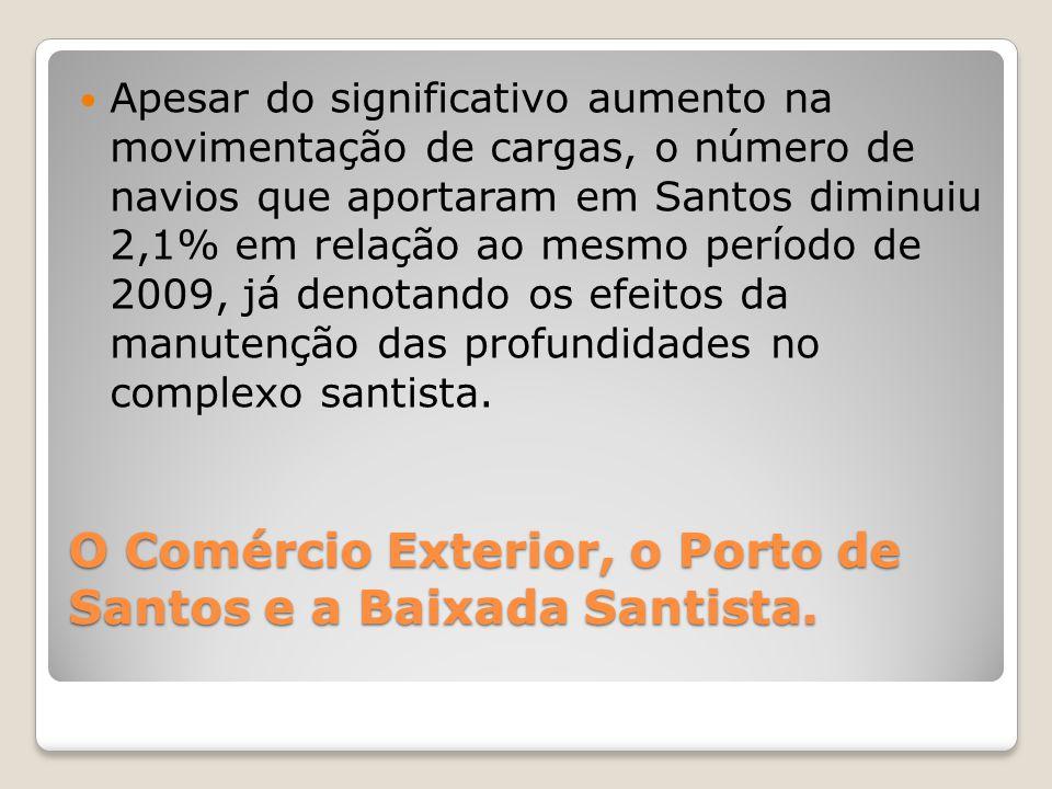 O Comércio Exterior, o Porto de Santos e a Baixada Santista.