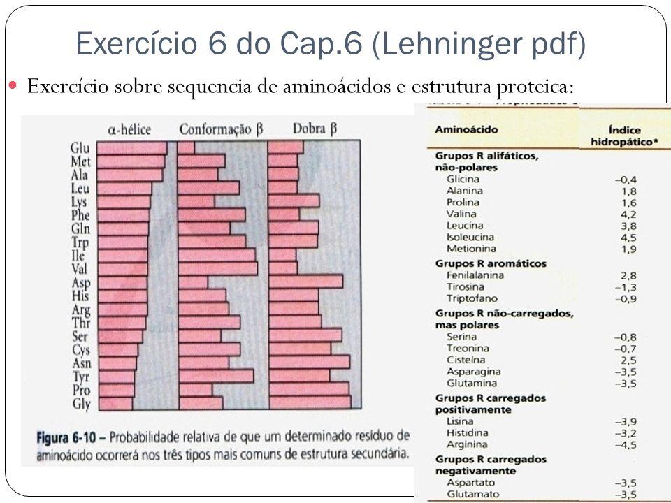 Exercício 6 do Cap.6 (Lehninger pdf)