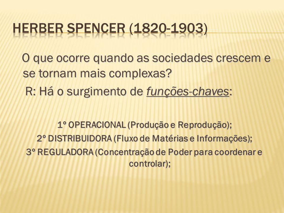 HERBER SPENCER (1820-1903) O que ocorre quando as sociedades crescem e se tornam mais complexas R: Há o surgimento de funções-chaves: