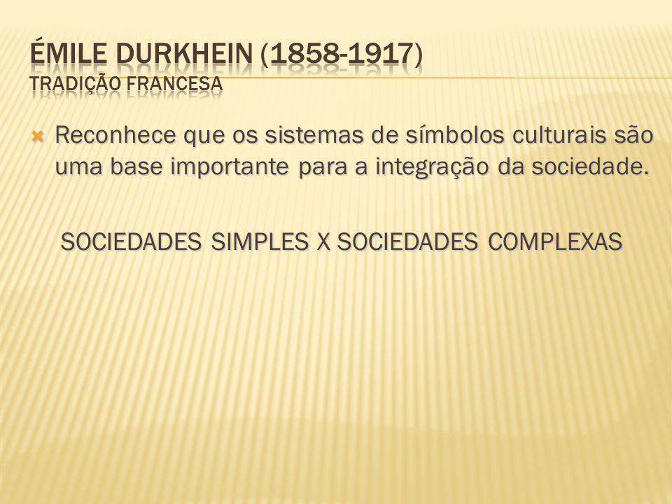 ÉMILE DURKHEIN (1858-1917) Tradição Francesa