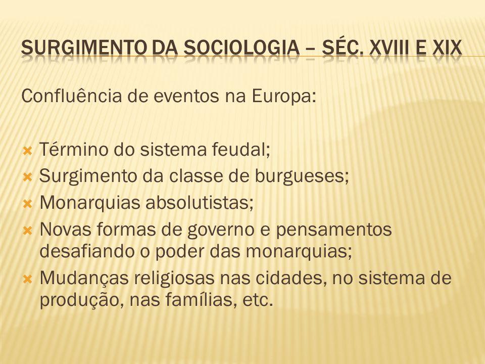 SURGIMENTO DA SOCIOLOGIA – séc. XVIII E XIX