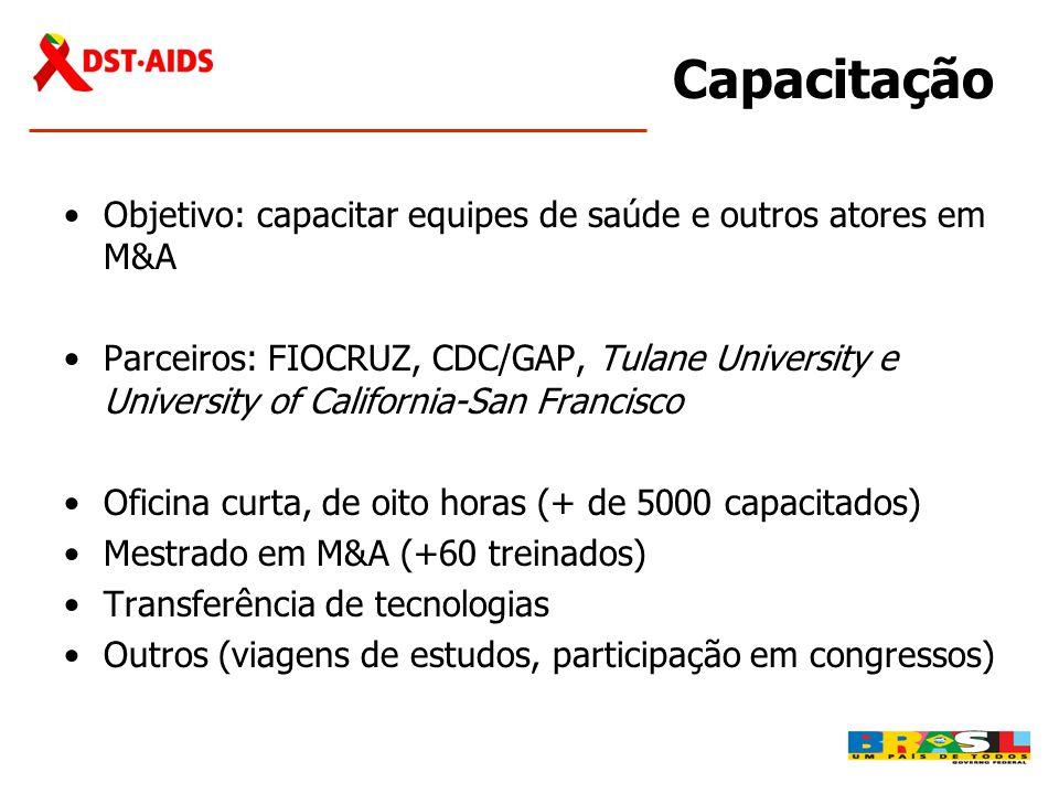 Capacitação Objetivo: capacitar equipes de saúde e outros atores em M&A.