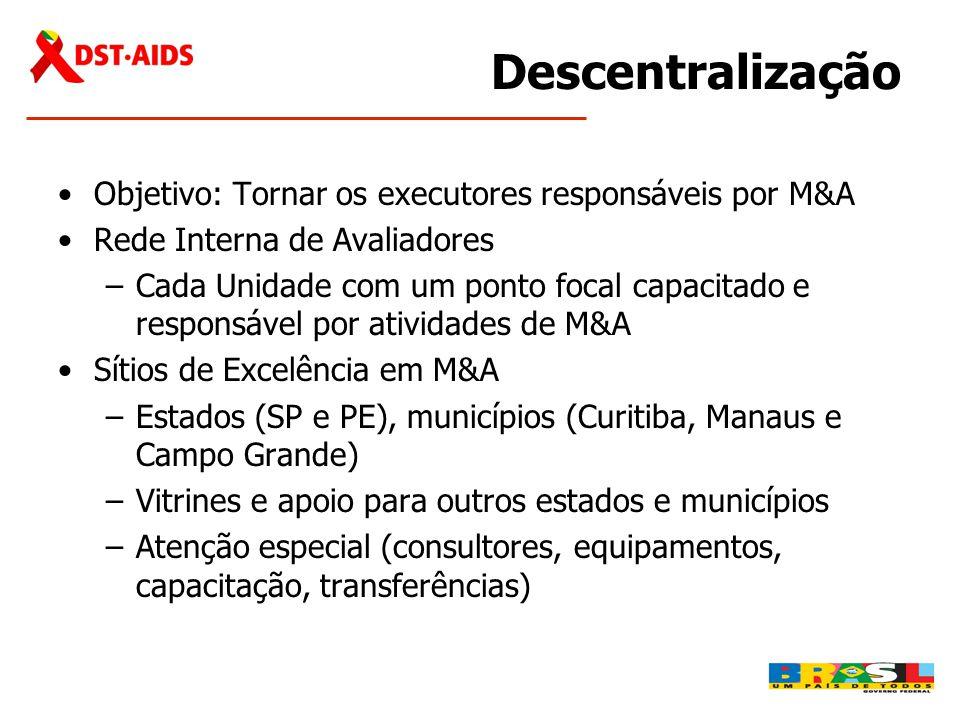 Descentralização Objetivo: Tornar os executores responsáveis por M&A