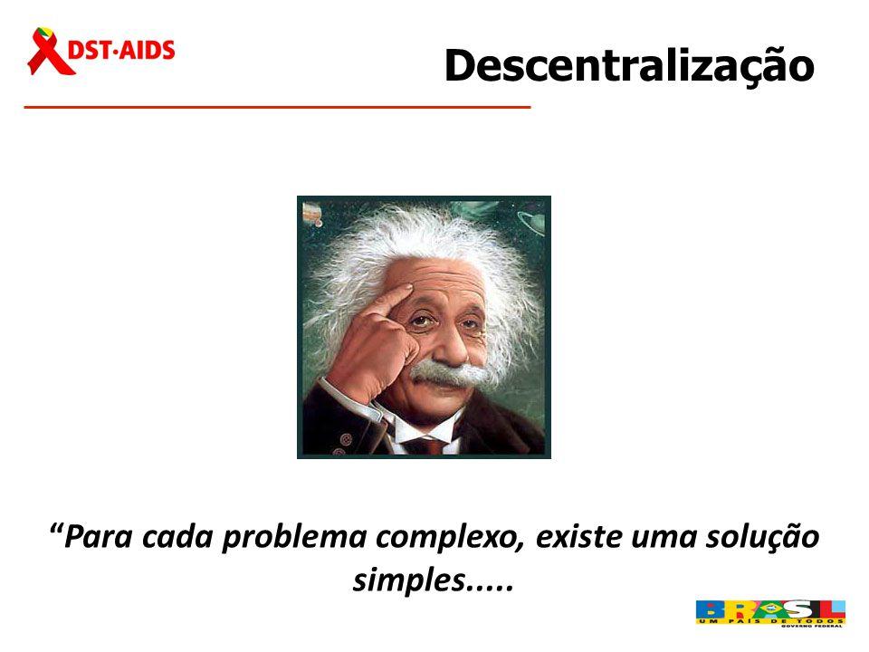 Para cada problema complexo, existe uma solução simples.....