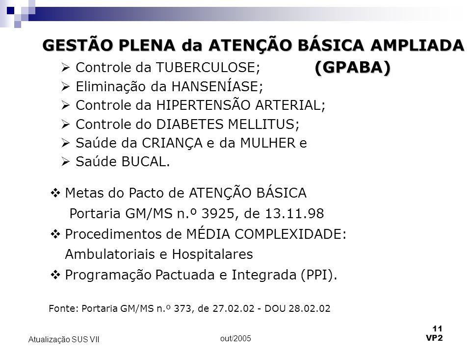 GESTÃO PLENA da ATENÇÃO BÁSICA AMPLIADA