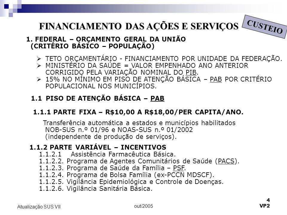 FINANCIAMENTO DAS AÇÕES E SERVIÇOS