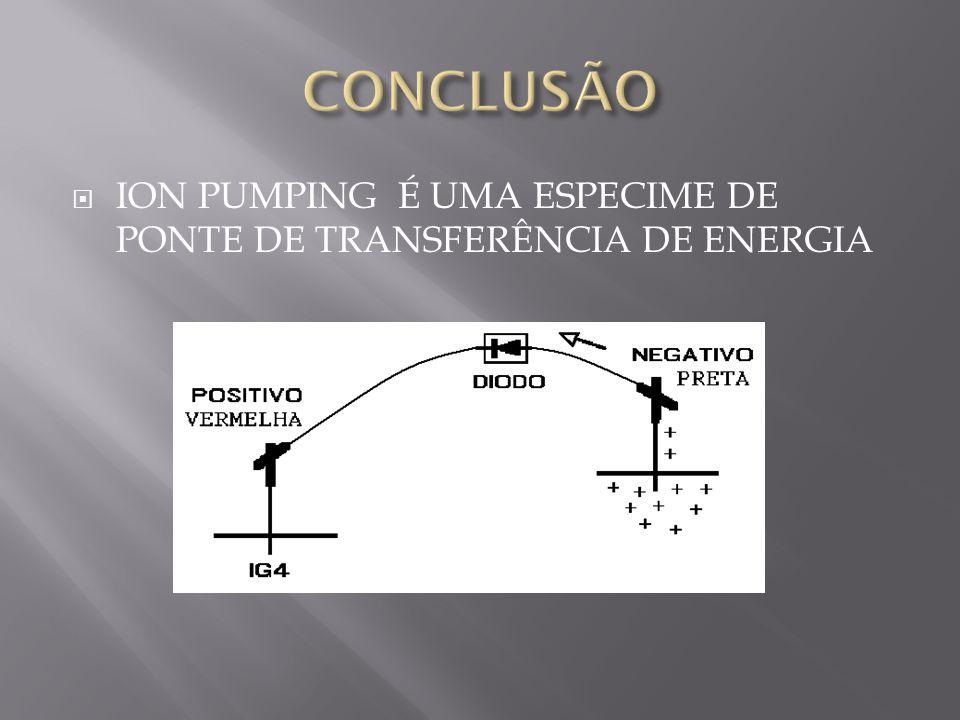 CONCLUSÃO ION PUMPING É UMA ESPECIME DE PONTE DE TRANSFERÊNCIA DE ENERGIA