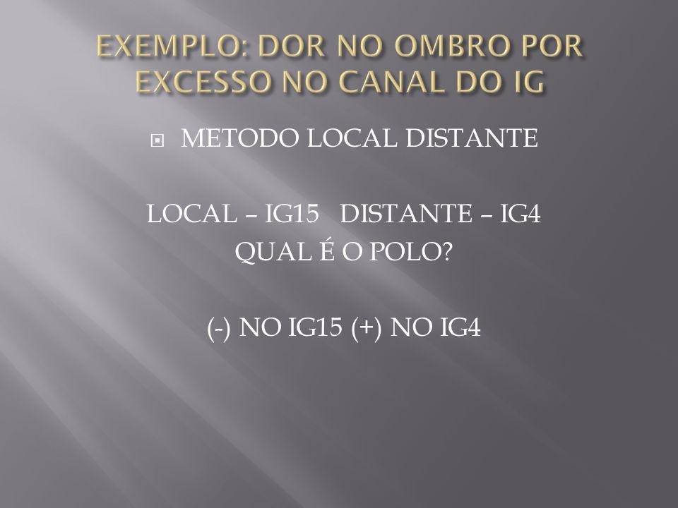 EXEMPLO: DOR NO OMBRO POR EXCESSO NO CANAL DO IG