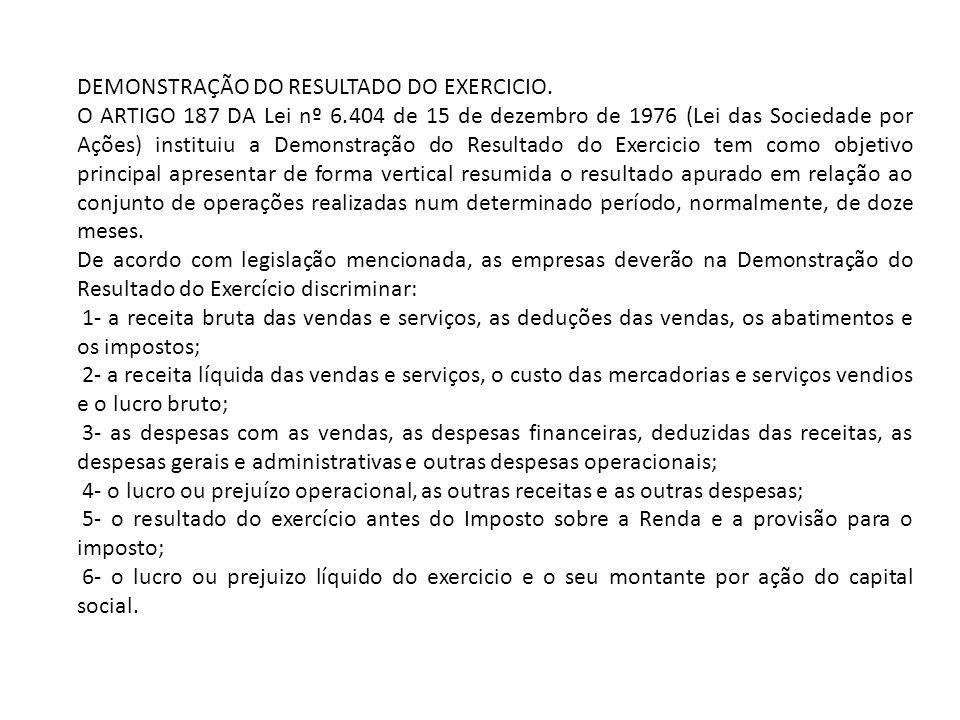 DEMONSTRAÇÃO DO RESULTADO DO EXERCICIO.