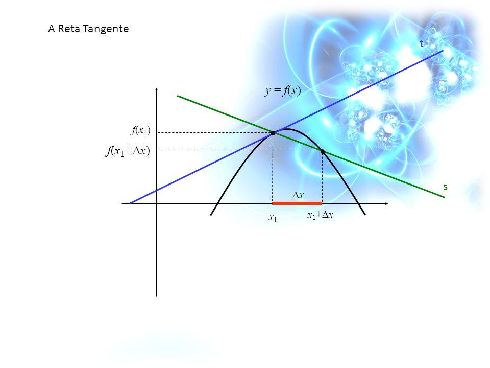A Reta Tangente s t y = f(x) x1 f(x1) f(x1+∆x) ∆x x1+∆x