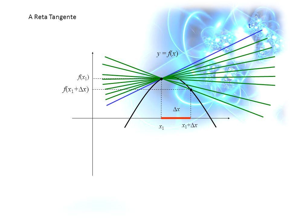 A Reta Tangente t y = f(x) x1 f(x1) f(x1+∆x) ∆x x1+∆x
