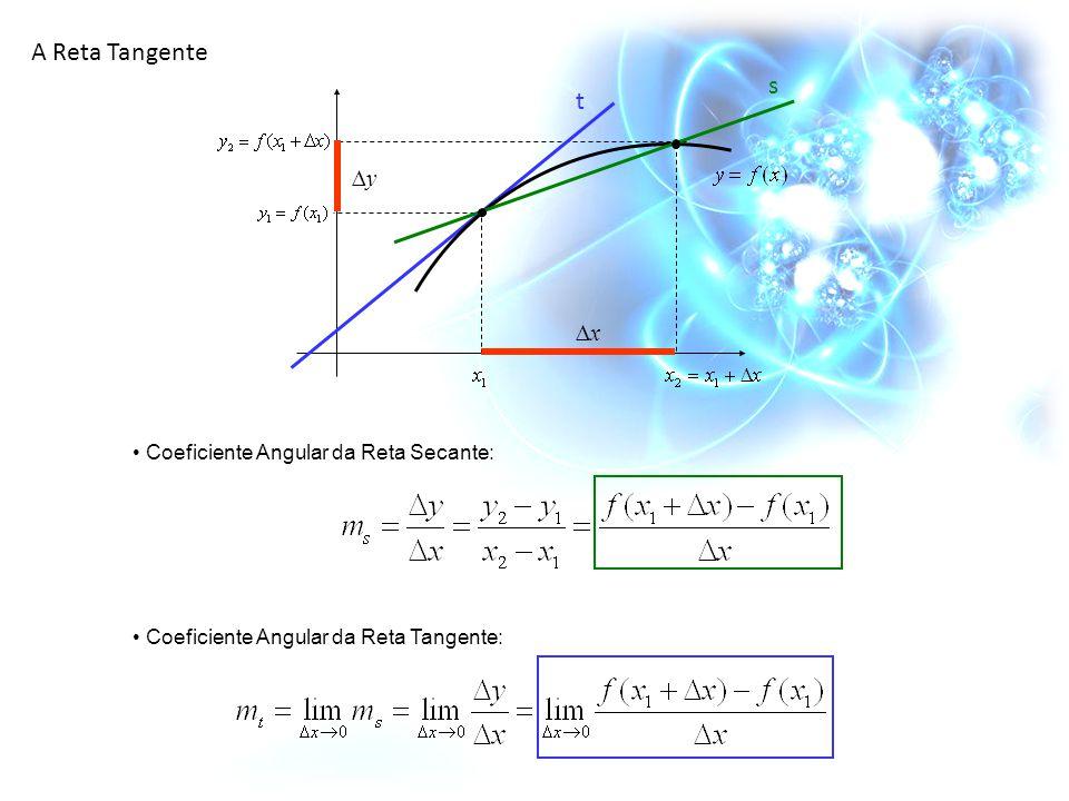 A Reta Tangente s t ∆y ∆x Coeficiente Angular da Reta Secante: