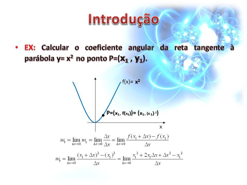 Introdução EX: Calcular o coeficiente angular da reta tangente à parábola y= x2 no ponto P=(x1 , y1).