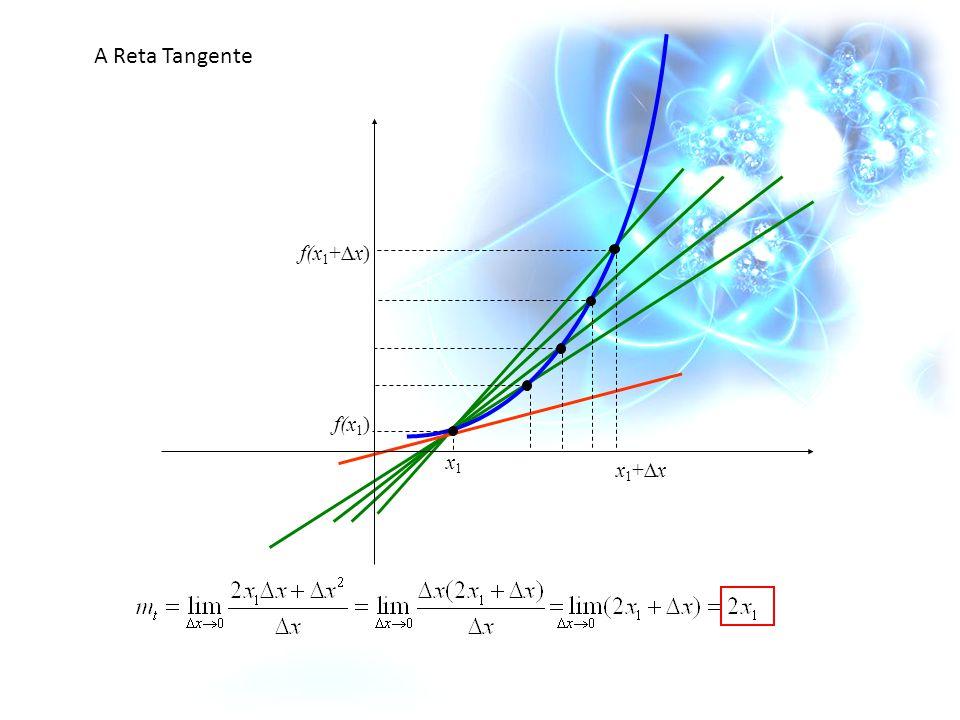 A Reta Tangente x1+∆x x1 f(x1) f(x1+∆x)