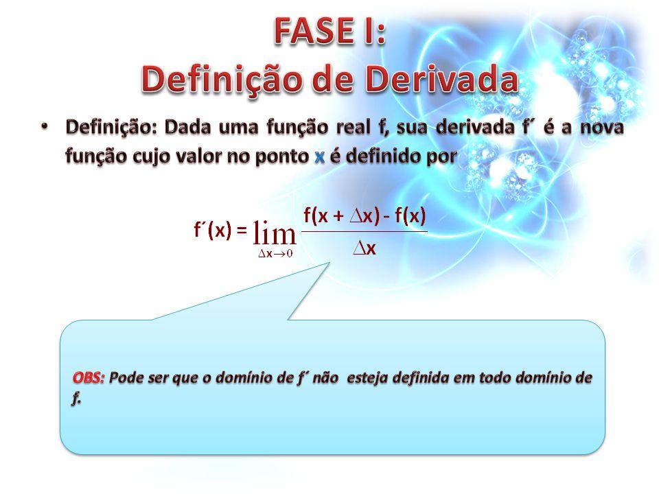 FASE I: Definição de Derivada