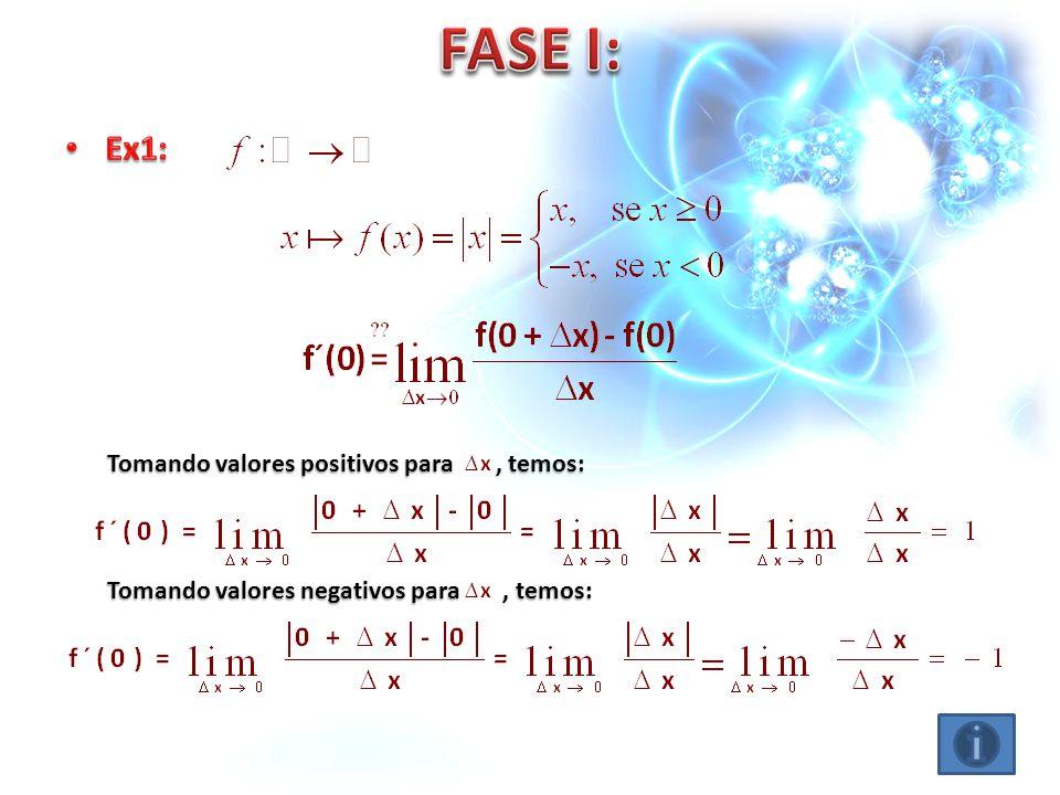 FASE I: Ex1: Tomando valores positivos para , temos: