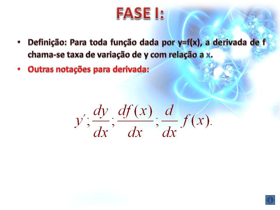 FASE I: Definição: Para toda função dada por y=f(x), a derivada de f chama-se taxa de variação de y com relação a x.