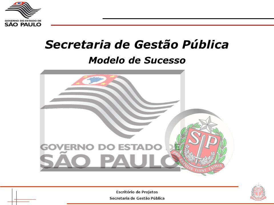 Secretaria de Gestão Pública