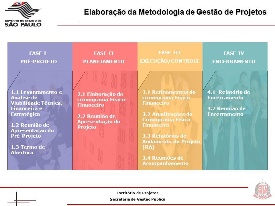 Elaboração da Metodologia de Gestão de Projetos