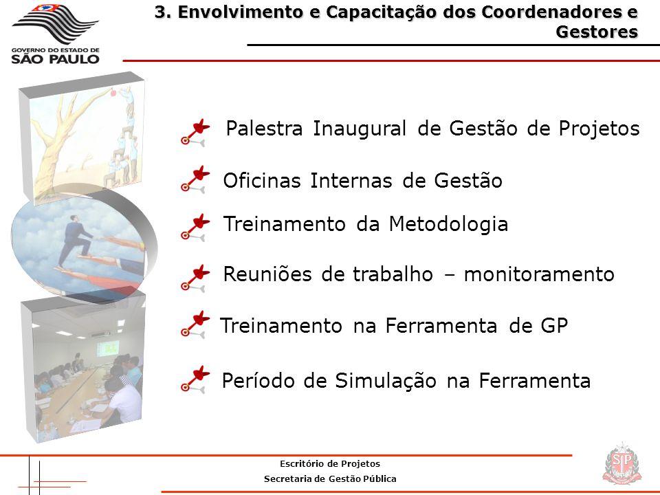 Escritório de Projetos Secretaria de Gestão Pública