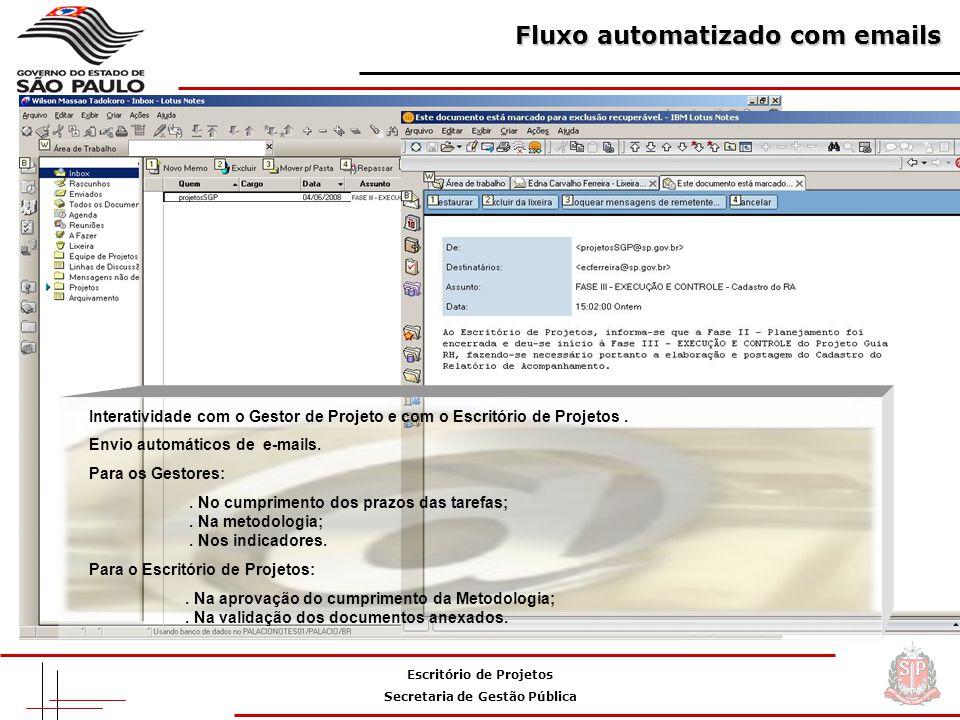 Fluxo automatizado com emails