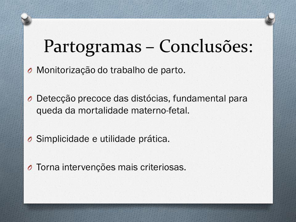 Partogramas – Conclusões: